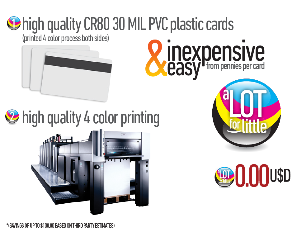 High quality CR80 30 MIL PVC plastic cards, High quality 4 color printing